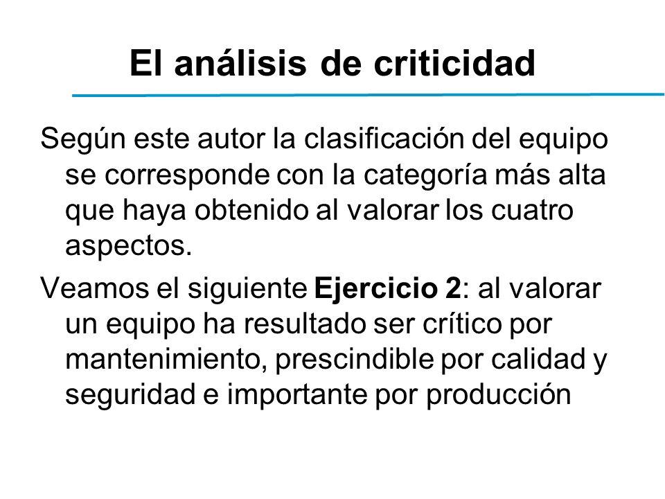 El análisis de criticidad Según este autor la clasificación del equipo se corresponde con la categoría más alta que haya obtenido al valorar los cuatro aspectos.