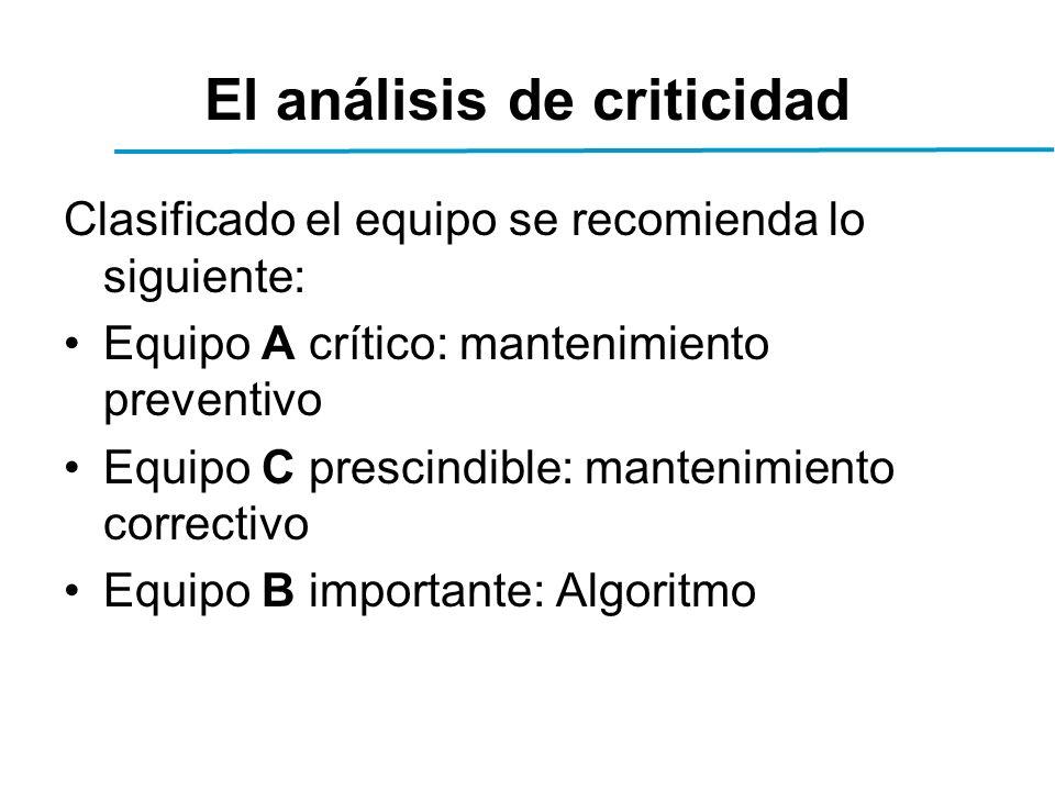 El análisis de criticidad Clasificado el equipo se recomienda lo siguiente: Equipo A crítico: mantenimiento preventivo Equipo C prescindible: mantenimiento correctivo Equipo B importante: Algoritmo