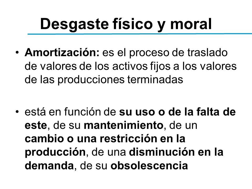 Desgaste físico y moral Amortización: es el proceso de traslado de valores de los activos fijos a los valores de las producciones terminadas está en función de su uso o de la falta de este, de su mantenimiento, de un cambio o una restricción en la producción, de una disminución en la demanda, de su obsolescencia