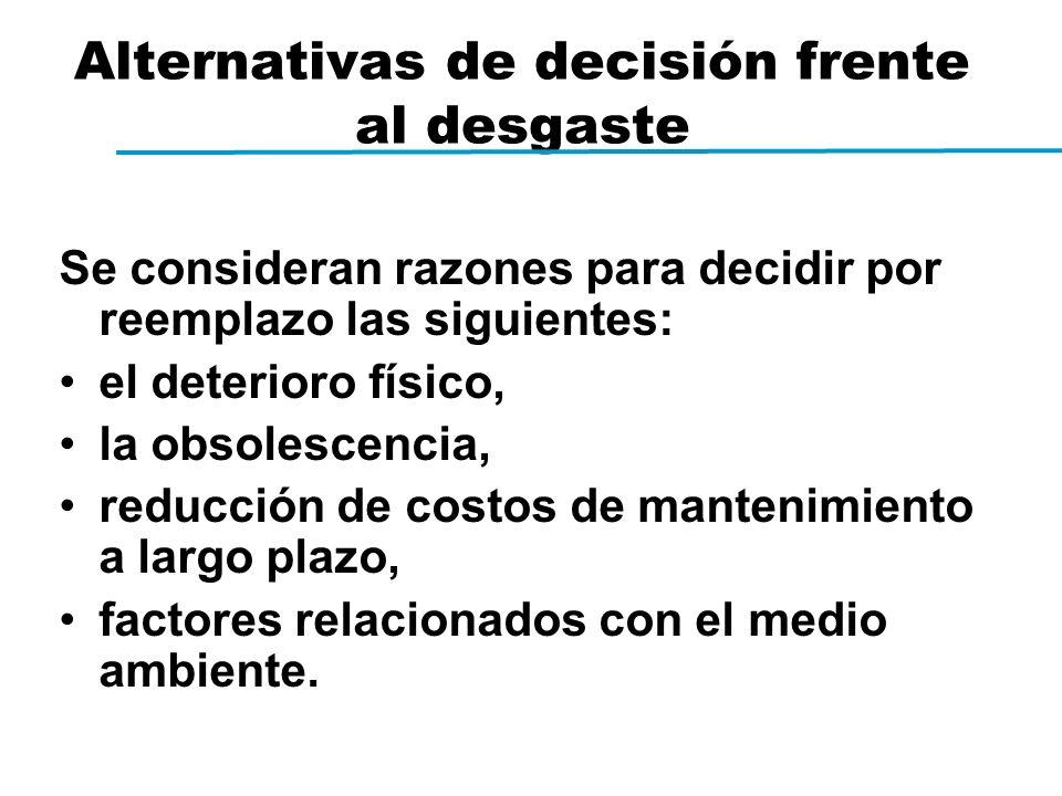 Alternativas de decisión frente al desgaste Se consideran razones para decidir por reemplazo las siguientes: el deterioro físico, la obsolescencia, reducción de costos de mantenimiento a largo plazo, factores relacionados con el medio ambiente.