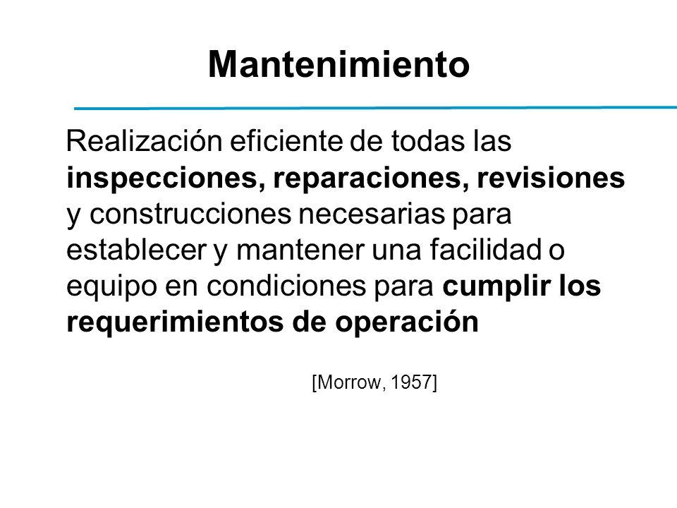 Mantenimiento Realización eficiente de todas las inspecciones, reparaciones, revisiones y construcciones necesarias para establecer y mantener una facilidad o equipo en condiciones para cumplir los requerimientos de operación [Morrow, 1957]