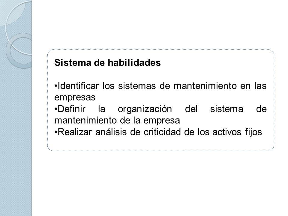 Sistema de habilidades Identificar los sistemas de mantenimiento en las empresas Definir la organización del sistema de mantenimiento de la empresa Realizar análisis de criticidad de los activos fijos