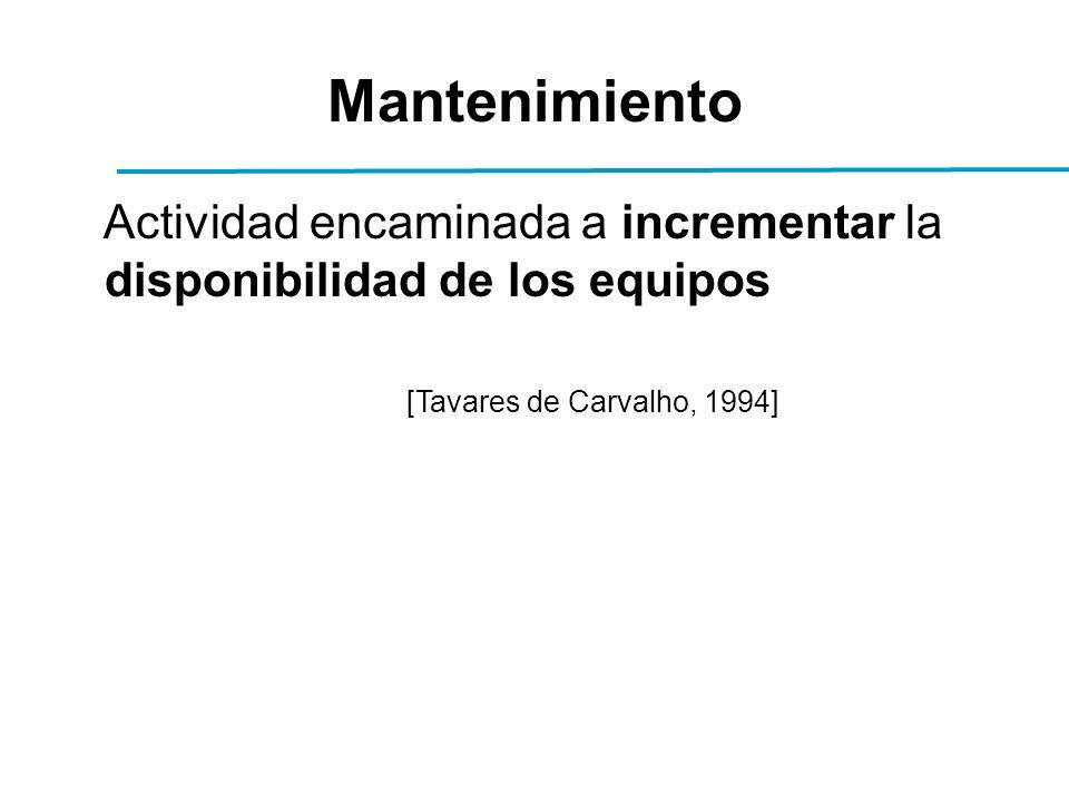 Mantenimiento Actividad encaminada a incrementar la disponibilidad de los equipos [Tavares de Carvalho, 1994]