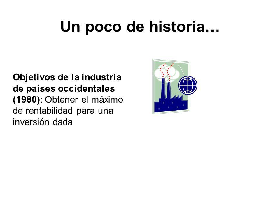 Un poco de historia… Objetivos de la industria de países occidentales (1980): Obtener el máximo de rentabilidad para una inversión dada