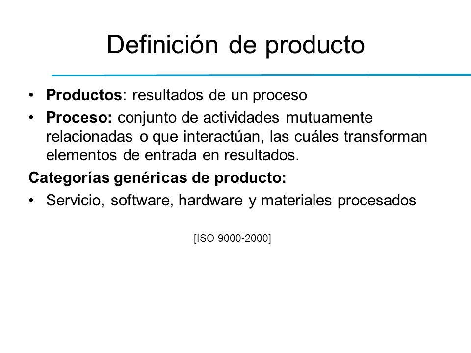 Definición de producto Productos: resultados de un proceso Proceso: conjunto de actividades mutuamente relacionadas o que interactúan, las cuáles transforman elementos de entrada en resultados.