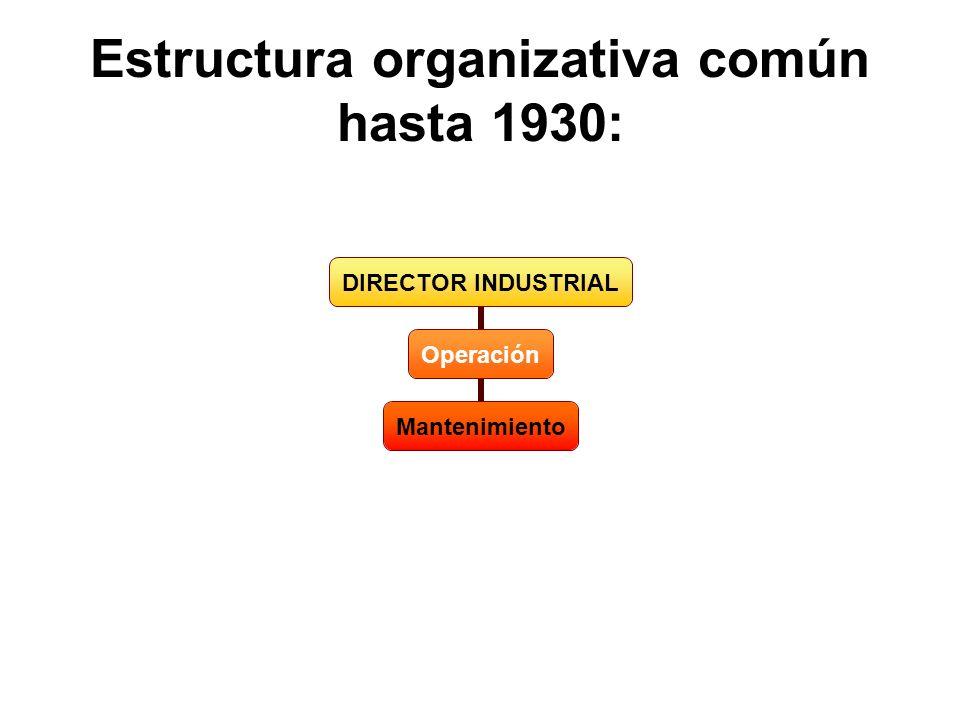 Estructura organizativa común hasta 1930: DIRECTOR INDUSTRIAL Operación Mantenimiento