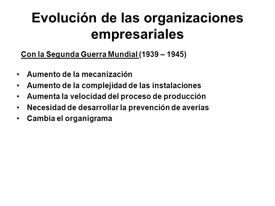 Evolución de las organizaciones empresariales Con la Segunda Guerra Mundial (1939 – 1945) Aumento de la mecanización Aumento de la complejidad de las instalaciones Aumenta la velocidad del proceso de producción Necesidad de desarrollar la prevención de averías Cambia el organigrama
