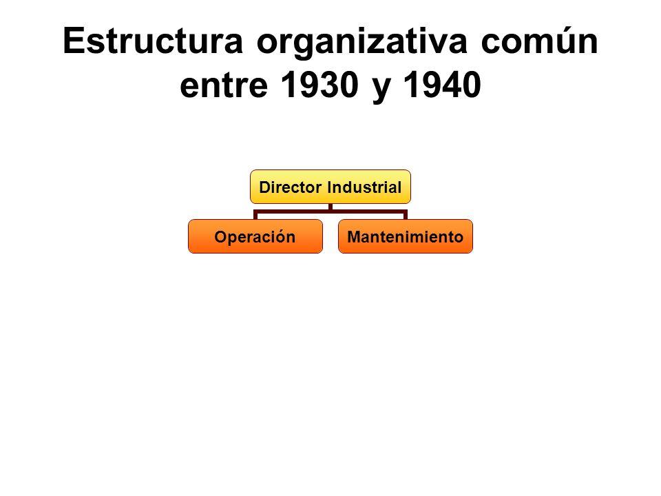 Estructura organizativa común entre 1930 y 1940 Director Industrial OperaciónMantenimiento