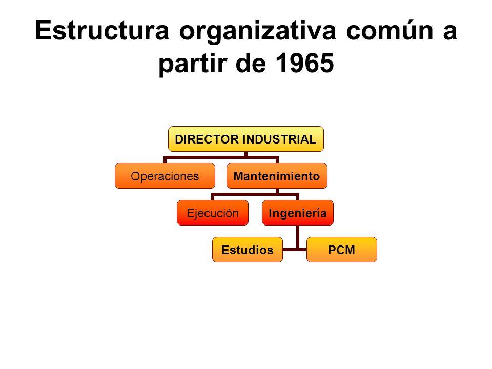 Estructura organizativa común a partir de 1965 DIRECTOR INDUSTRIAL OperacionesMantenimiento EjecuciónIngeniería EstudiosPCM