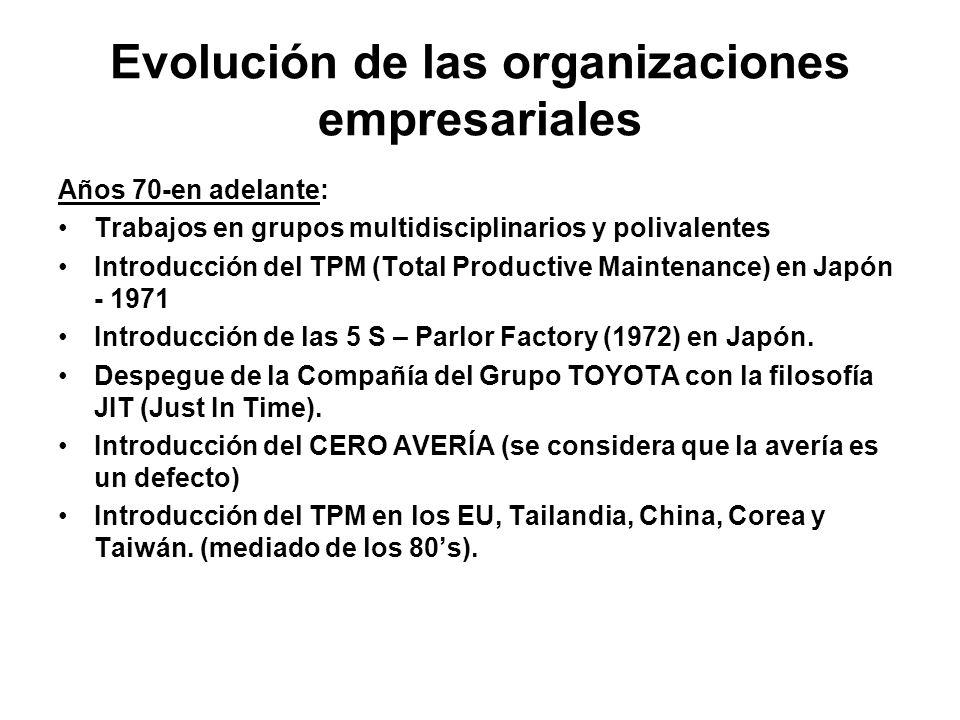 Evolución de las organizaciones empresariales Años 70-en adelante: Trabajos en grupos multidisciplinarios y polivalentes Introducción del TPM (Total Productive Maintenance) en Japón - 1971 Introducción de las 5 S – Parlor Factory (1972) en Japón.