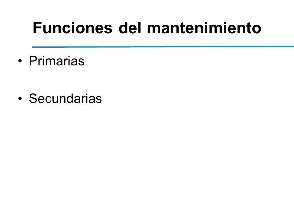 Funciones del mantenimiento Primarias Secundarias