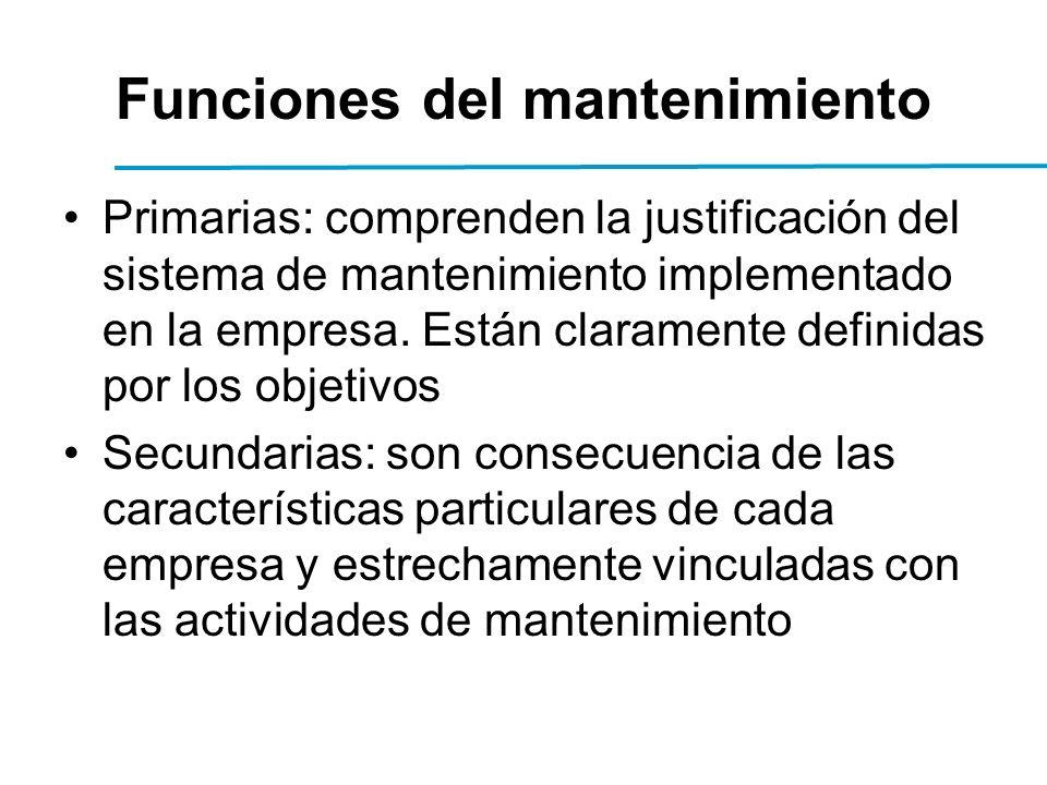 Funciones del mantenimiento Primarias: comprenden la justificación del sistema de mantenimiento implementado en la empresa.