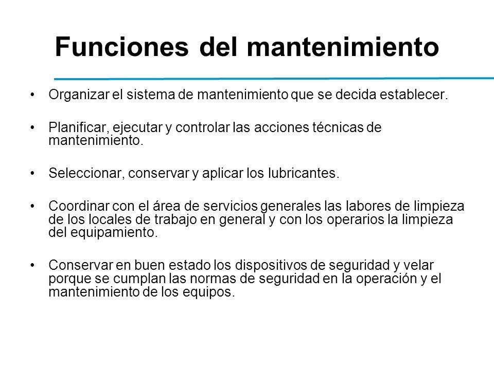 Funciones del mantenimiento Organizar el sistema de mantenimiento que se decida establecer.
