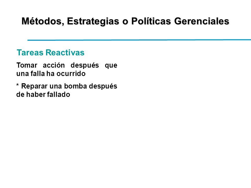 Métodos, Estrategias o Políticas Gerenciales Tareas Reactivas Tomar acción después que una falla ha ocurrido * Reparar una bomba después de haber fallado