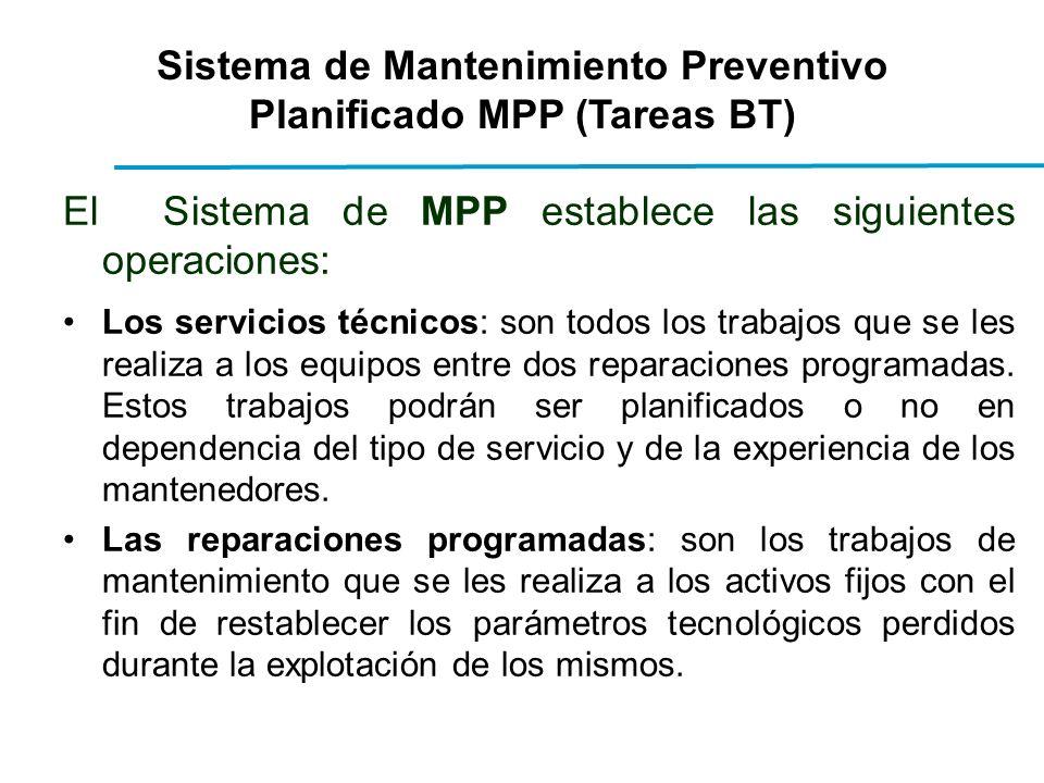 El Sistema de MPP establece las siguientes operaciones: Los servicios técnicos: son todos los trabajos que se les realiza a los equipos entre dos reparaciones programadas.
