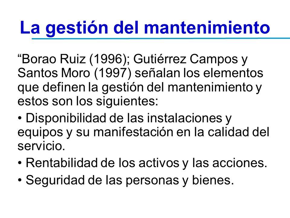 La gestión del mantenimiento Borao Ruiz (1996); Gutiérrez Campos y Santos Moro (1997) señalan los elementos que definen la gestión del mantenimiento y