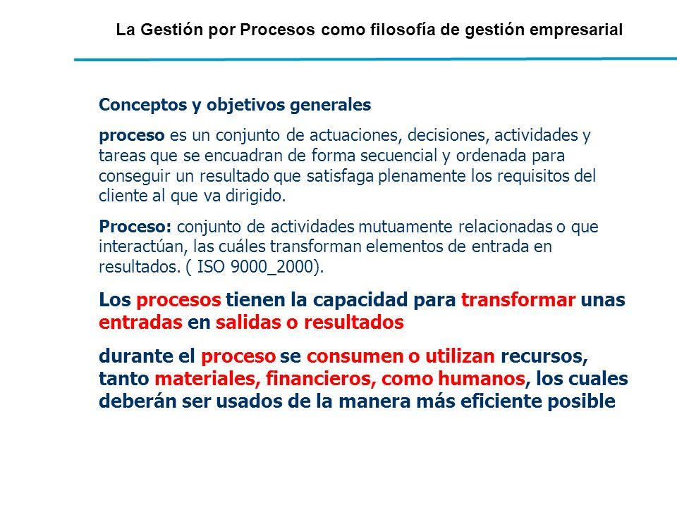 Conceptos y objetivos generales proceso es un conjunto de actuaciones, decisiones, actividades y tareas que se encuadran de forma secuencial y ordenad