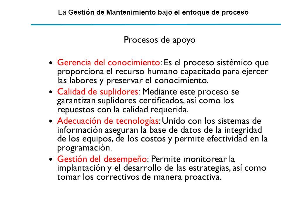La Gestión de Mantenimiento bajo el enfoque de proceso Procesos de apoyo Gerencia del conocimiento: Es el proceso sistémico que proporciona el recurso
