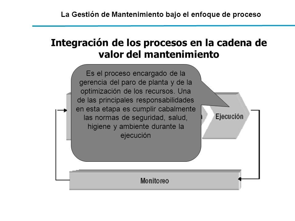 La Gestión de Mantenimiento bajo el enfoque de proceso Integración de los procesos en la cadena de valor del mantenimiento Es el proceso encargado de