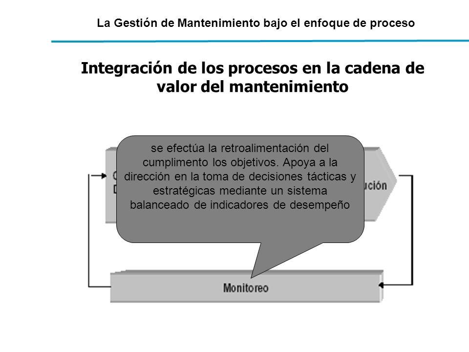 La Gestión de Mantenimiento bajo el enfoque de proceso Integración de los procesos en la cadena de valor del mantenimiento se efectúa la retroalimenta