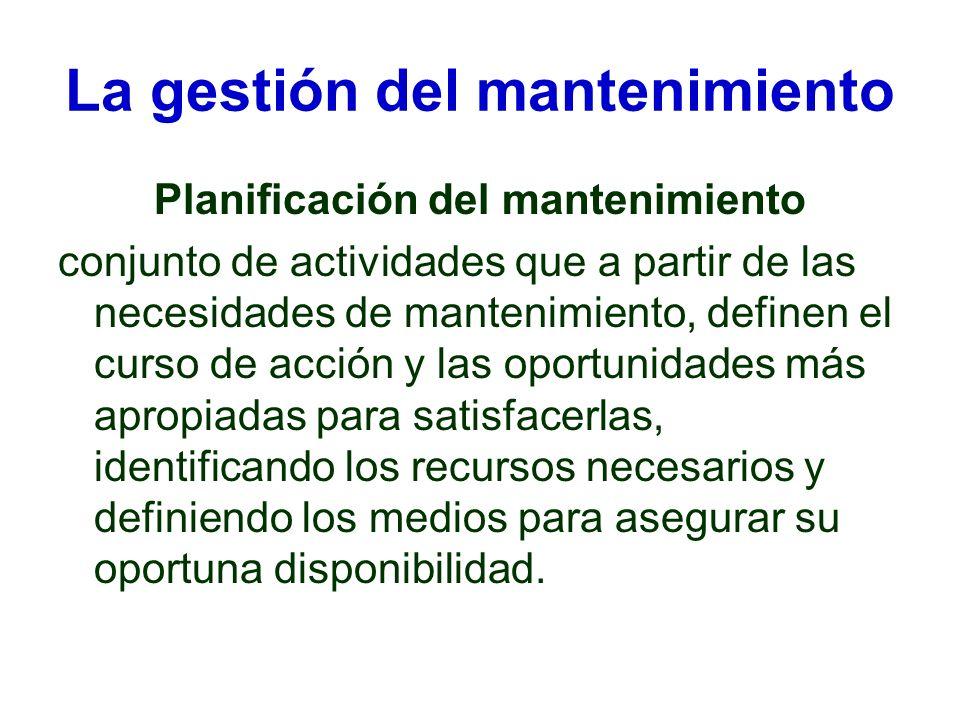 La gestión del mantenimiento Planificación del mantenimiento conjunto de actividades que a partir de las necesidades de mantenimiento, definen el curs