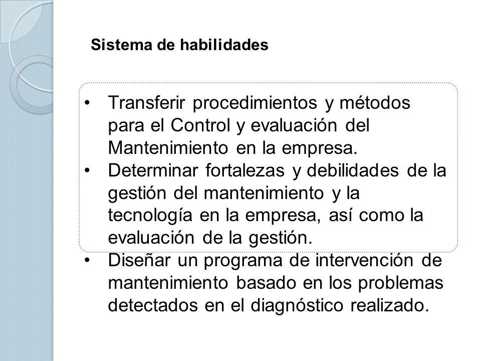 Sistema de habilidades Transferir procedimientos y métodos para el Control y evaluación del Mantenimiento en la empresa. Determinar fortalezas y debil