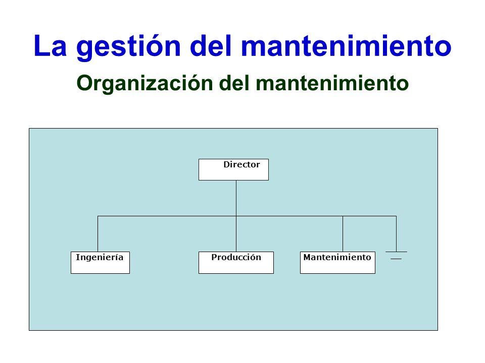 La gestión del mantenimiento Organización del mantenimiento Ingeniería ProducciónMantenimiento Director