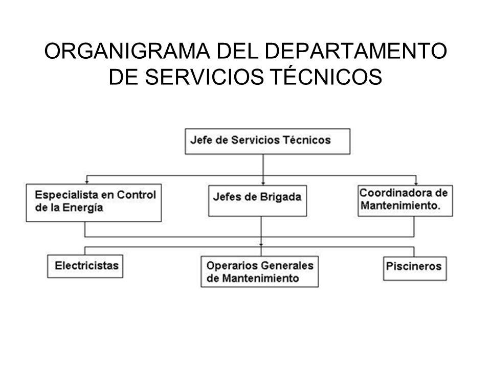ORGANIGRAMA DEL DEPARTAMENTO DE SERVICIOS TÉCNICOS