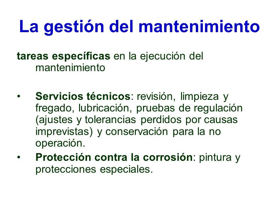 La gestión del mantenimiento tareas específicas en la ejecución del mantenimiento Servicios técnicos: revisión, limpieza y fregado, lubricación, prueb