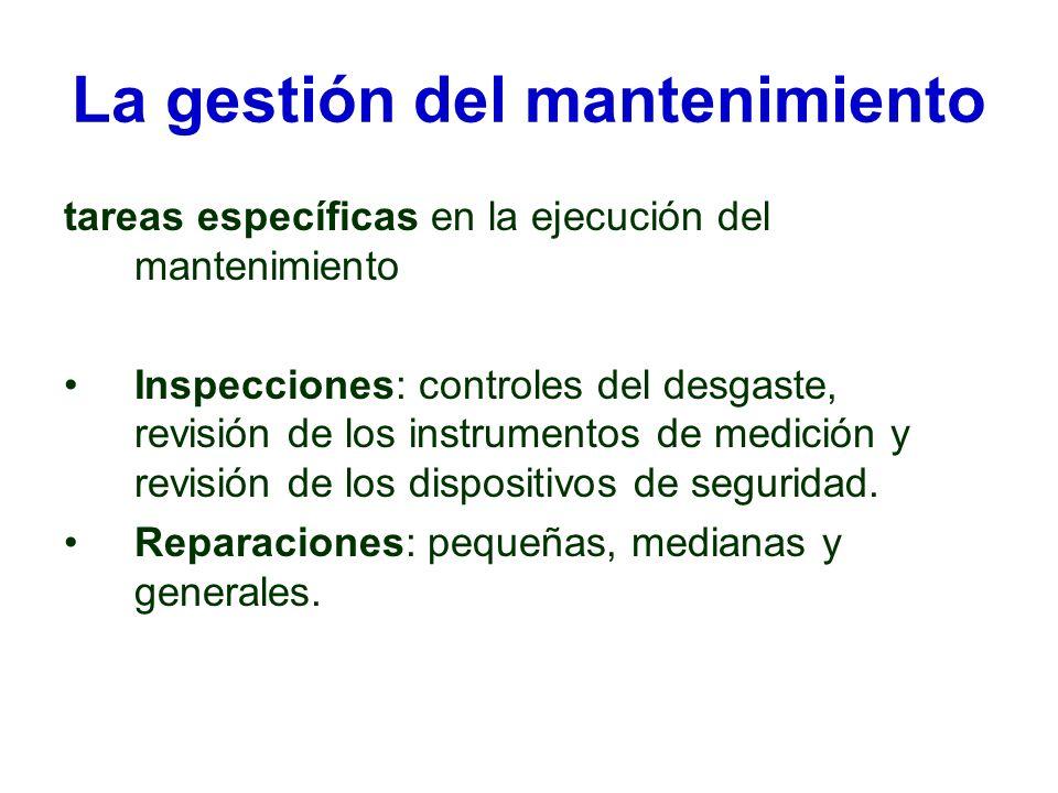 La gestión del mantenimiento tareas específicas en la ejecución del mantenimiento Inspecciones: controles del desgaste, revisión de los instrumentos d