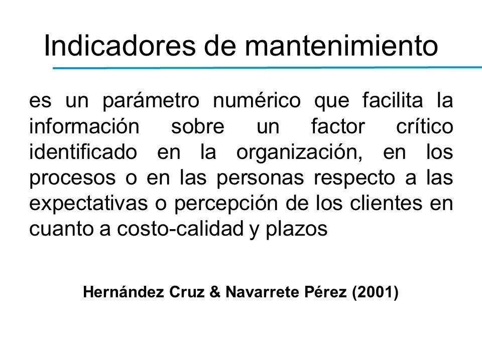 Indicadores de mantenimiento es un parámetro numérico que facilita la información sobre un factor crítico identificado en la organización, en los proc