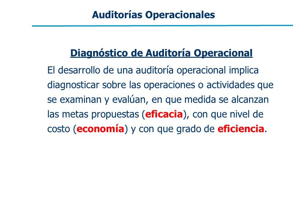 Diagnóstico de Auditoría Operacional El desarrollo de una auditoría operacional implica diagnosticar sobre las operaciones o actividades que se examin