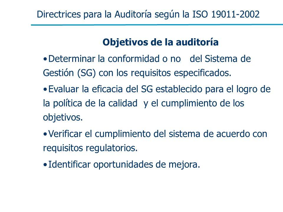 Directrices para la Auditoría según la ISO 19011-2002 Objetivos de la auditoría Determinar la conformidad o no del Sistema de Gestión (SG) con los req