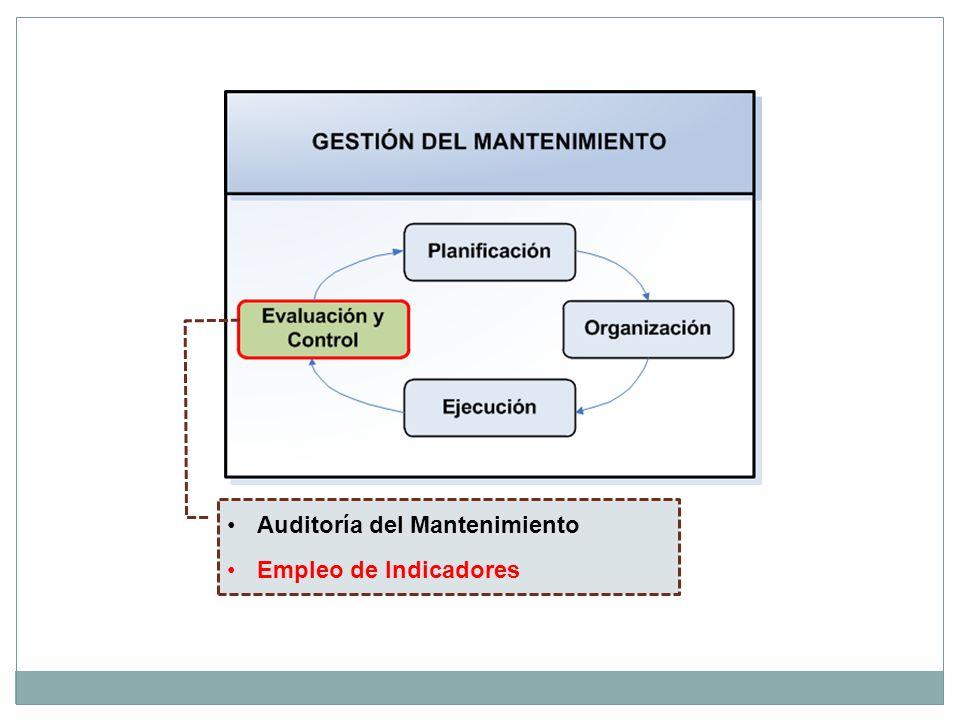Auditoría del Mantenimiento Empleo de Indicadores