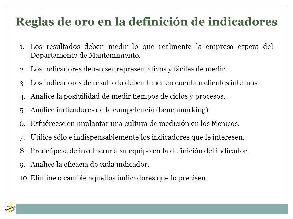 Reglas de oro en la definición de indicadores 1.Los resultados deben medir lo que realmente la empresa espera del Departamento de Mantenimiento. 2.Los