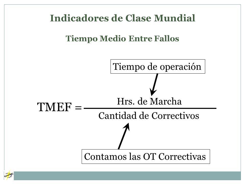 Indicadores de Clase Mundial TMEF = Hrs. de Marcha Cantidad de Correctivos Contamos las OT Correctivas Tiempo de operación Tiempo Medio Entre Fallos