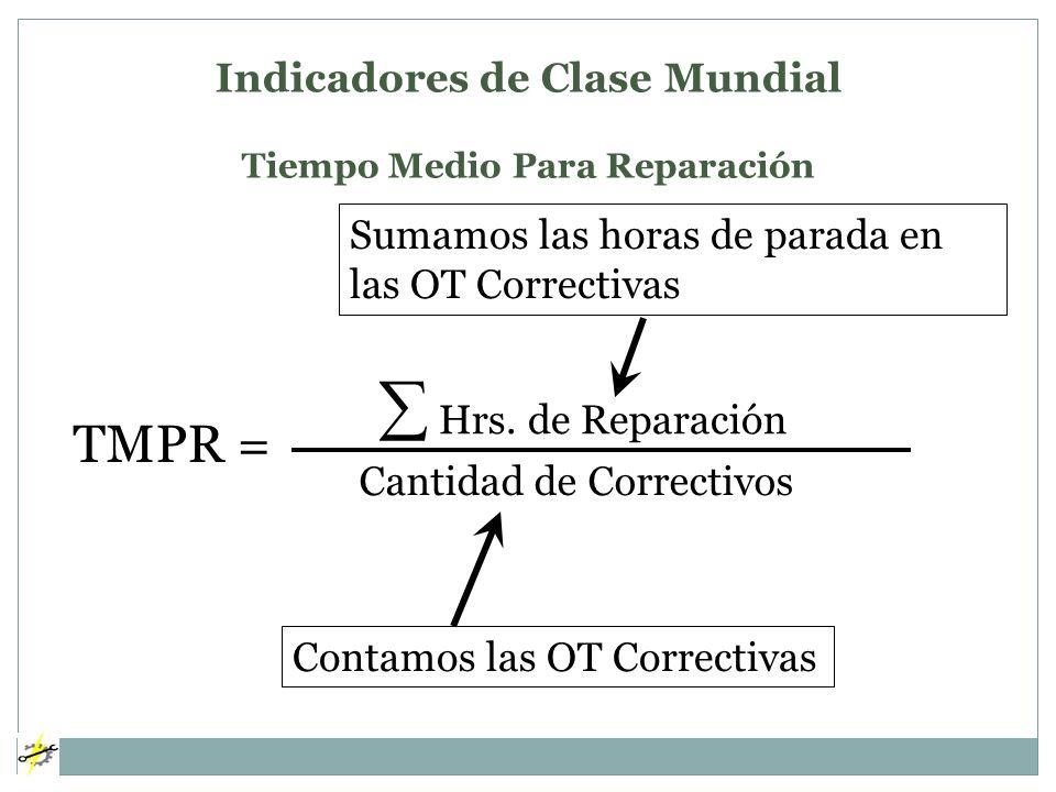 Indicadores de Clase Mundial Tiempo Medio Para Reparación TMPR = Hrs. de Reparación Cantidad de Correctivos Contamos las OT Correctivas Sumamos las ho