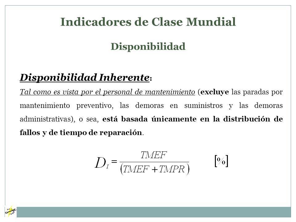 Indicadores de Clase Mundial Disponibilidad Disponibilidad Inherente : Tal como es vista por el personal de mantenimiento (excluye las paradas por man
