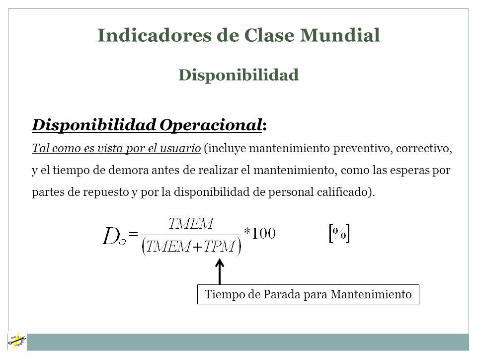 Indicadores de Clase Mundial Disponibilidad Disponibilidad Operacional: Tal como es vista por el usuario (incluye mantenimiento preventivo, correctivo