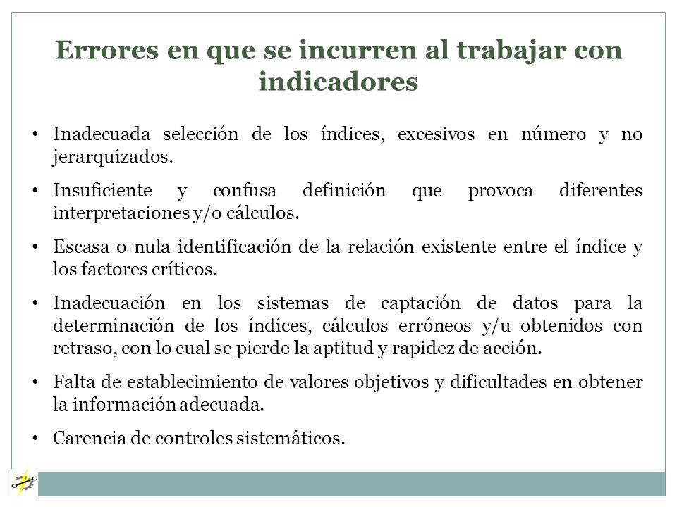 Inadecuada selección de los índices, excesivos en número y no jerarquizados. Insuficiente y confusa definición que provoca diferentes interpretaciones