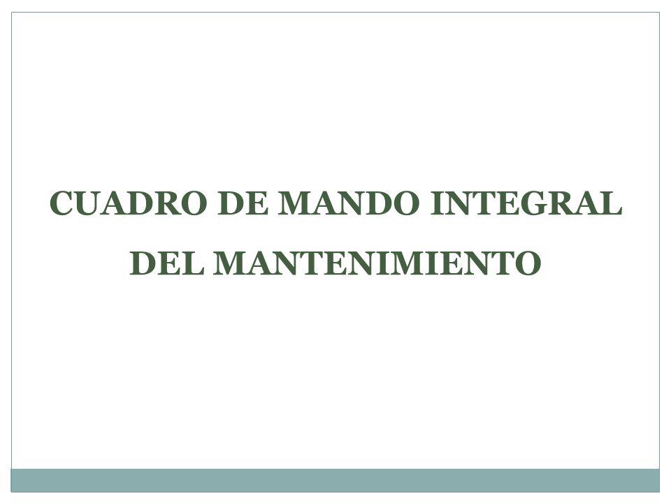 CUADRO DE MANDO INTEGRAL DEL MANTENIMIENTO