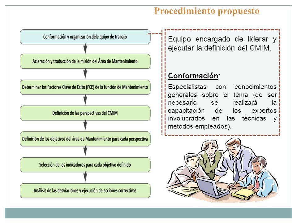 Equipo encargado de liderar y ejecutar la definición del CMIM. Conformación: Especialistas con conocimientos generales sobre el tema (de ser necesario