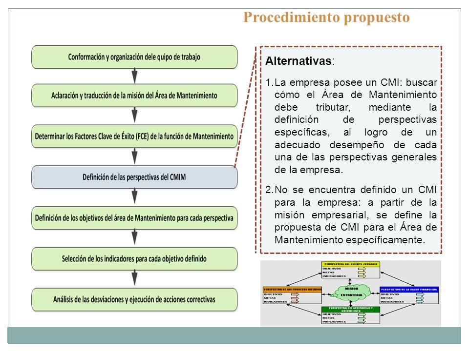 Procedimiento propuesto Alternativas: 1.La empresa posee un CMI: buscar cómo el Área de Mantenimiento debe tributar, mediante la definición de perspec