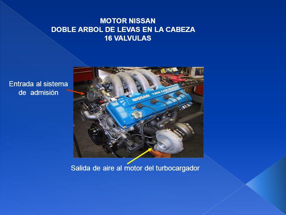 MOTOR NISSAN DOBLE ARBOL DE LEVAS EN LA CABEZA 16 VALVULAS Instalar 1 vortex #2 antes de la admisión