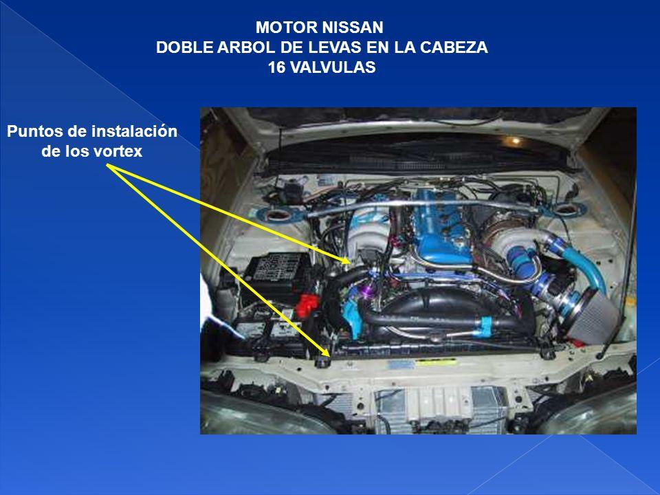 MOTOR NISSAN DOBLE ARBOL DE LEVAS EN LA CABEZA 16 VALVULAS Puntos de instalación de los vortex