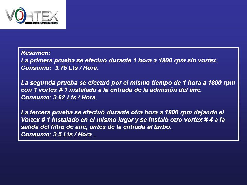 Resumen: La primera prueba se efectuó durante 1 hora a 1800 rpm sin vortex. Consumo: 3.75 Lts / Hora. La segunda prueba se efectuó por el mismo tiempo