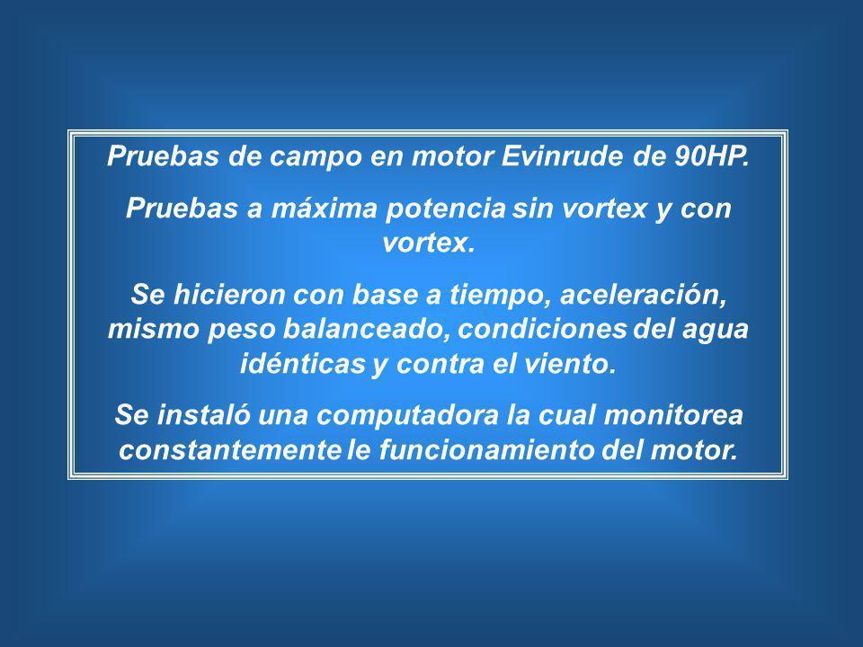 Pruebas de campo en motor Evinrude de 90HP. Pruebas a máxima potencia sin vortex y con vortex. Se hicieron con base a tiempo, aceleración, mismo peso