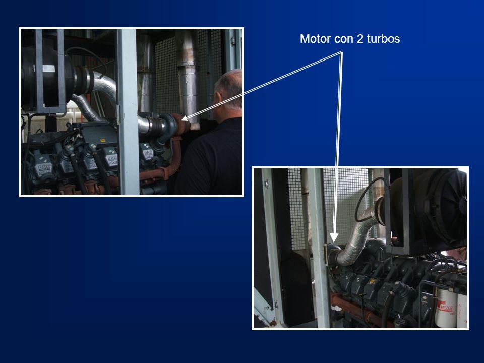Punto de instalación de 1 vortex # 6 antes de cada turbo Planta computarizada, se controla continuamente con una lap-top.