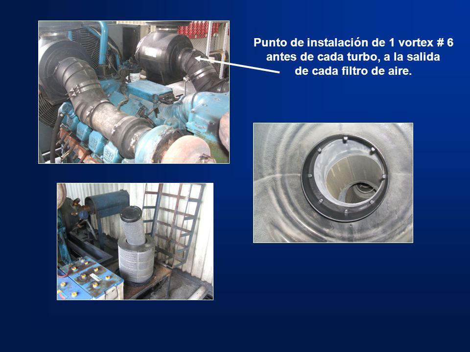 Punto de instalación de 1 vortex # 6 antes de cada turbo, a la salida de cada filtro de aire.