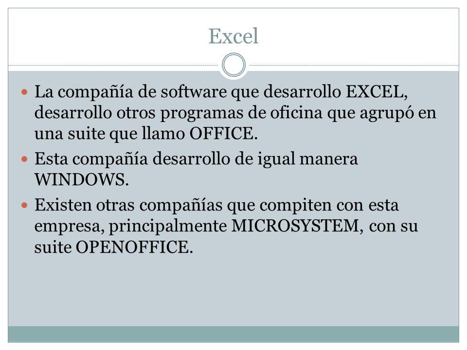 Excel La compañía de software que desarrollo EXCEL, desarrollo otros programas de oficina que agrupó en una suite que llamo OFFICE.
